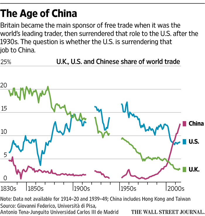 On Globalization, China and Trump Are Closer Than They Appear