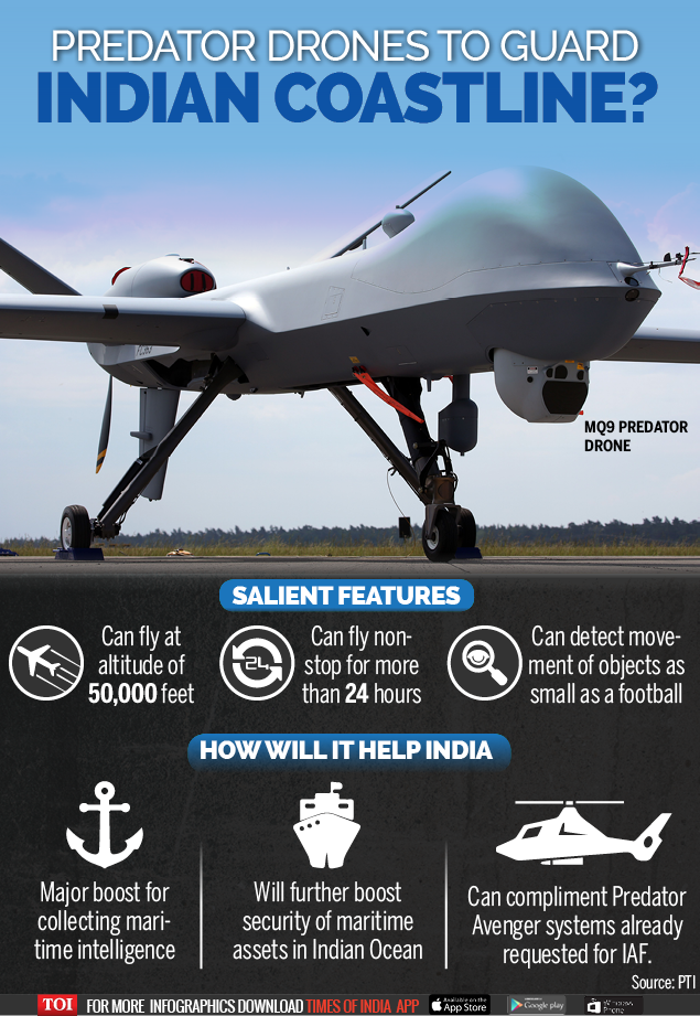 U.S. on track to supply India with 22 Guardian drones: source