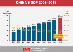 Analysis: View from Russia on Chinese Economy