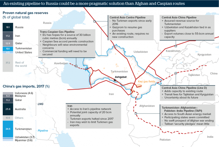 Russia's Gazprom confirms Turkmenistan resumed its gas exports to Russia