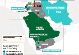 Tehran-Riyad on which pass? Saudi Arabia 'seeks to avert war, ready to respond with force'