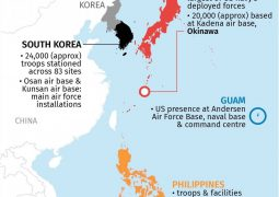 US to sell weapons to Japan and South Korea. Japan to buy 147 F-35s