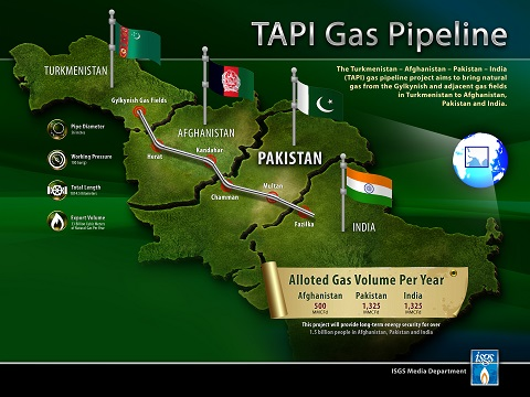 To Implement TAPI Gas pipeline Project: