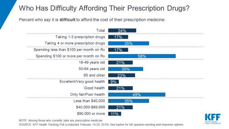 Americans arrive in 'insulin hometown' in Canada for cheaper medicine