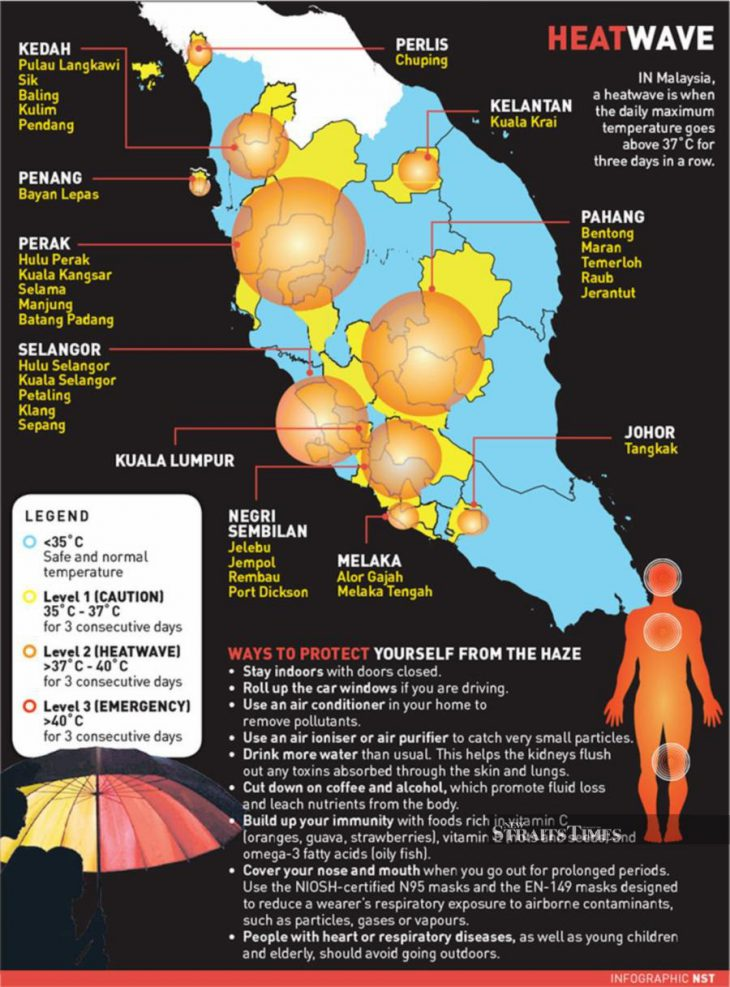 Haze in Malay Peninsula: Jakim calls on all mosques to hold Istisqa prayers for rain