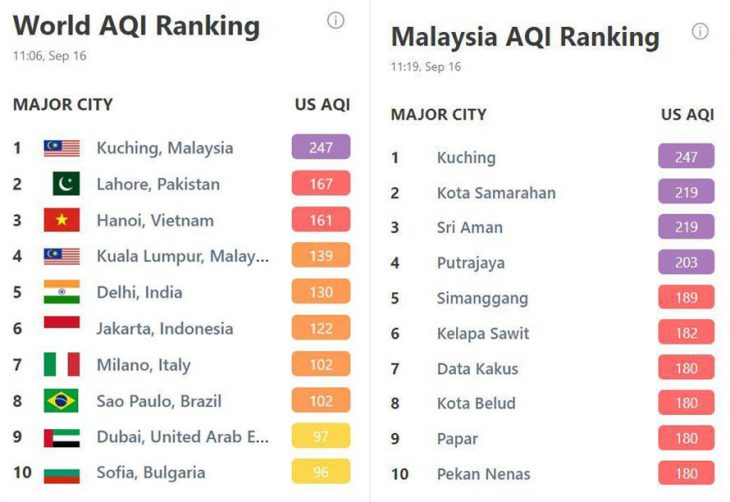 Haze crisis: Kuching declared 'world's most polluted city'