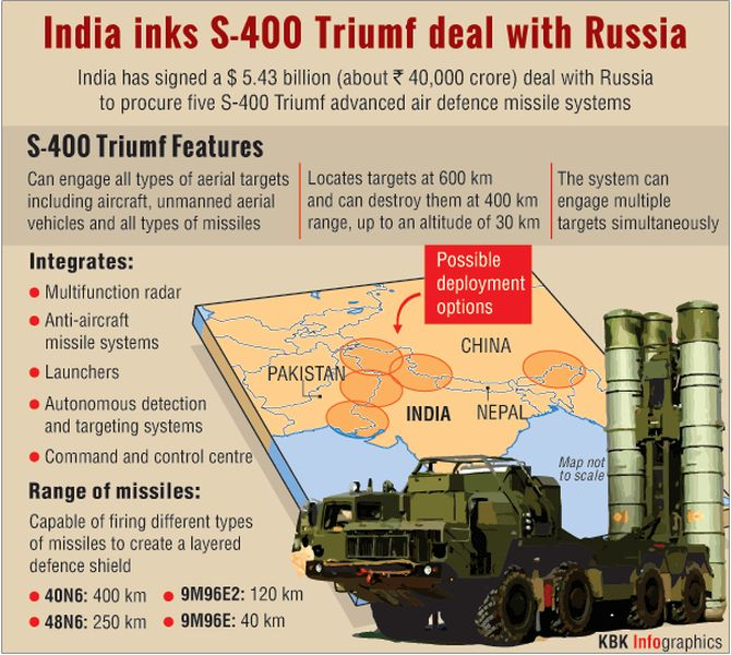 $14.5 BN DEAL INKED:Russia, India agree to boost joint military production, trade cooperatio