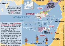 New hotspot in Mediterranean? Cyprus signs $9 billion gas deal with energy majors