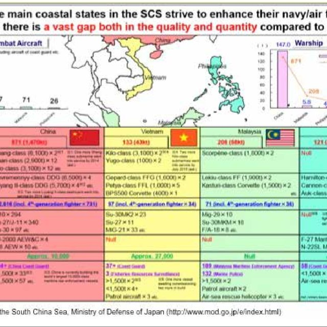 Developments in South China Sea: message for Beijing in Vietnam, Malaysia defence white papers