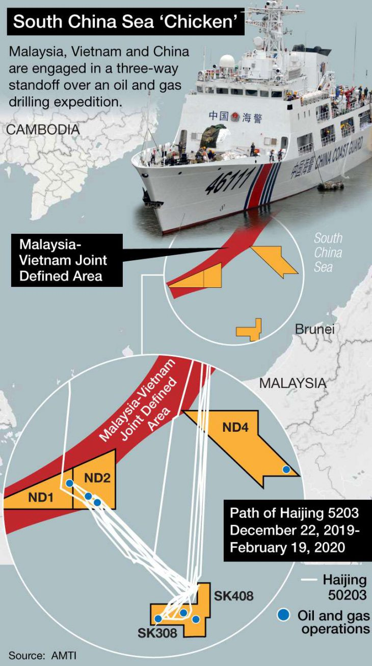 Chinese pressure increases on Indonesia and Malaysia in the South China Sea
