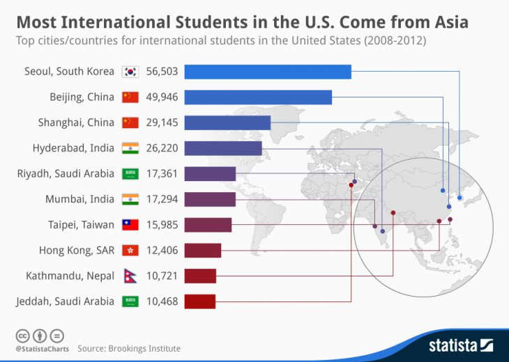Over million international students could be made to leave, including 369,548 Chinese and  and 202,014 Indians