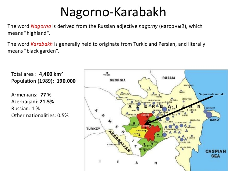 Nagorno-Karabakh conflict on the path to become a South Caucasus Kashmir conflict of coming future